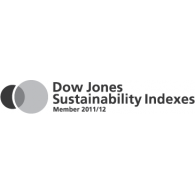 Dow Jones Sustainability Index logo vector logo